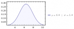 normal_curve_64.png