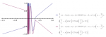 crossing_topologist_curves_HoI.png