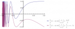 crossing_topologist_curves_ILS.png
