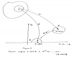 Shastri - Figure 1 pertaining to Remark 3.2.1 ... .png