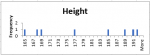 employee_heights.png